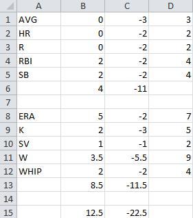 Standings pts