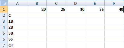 SUMPRODUCT Grid Example1