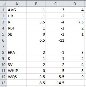 Standings spreadsheet