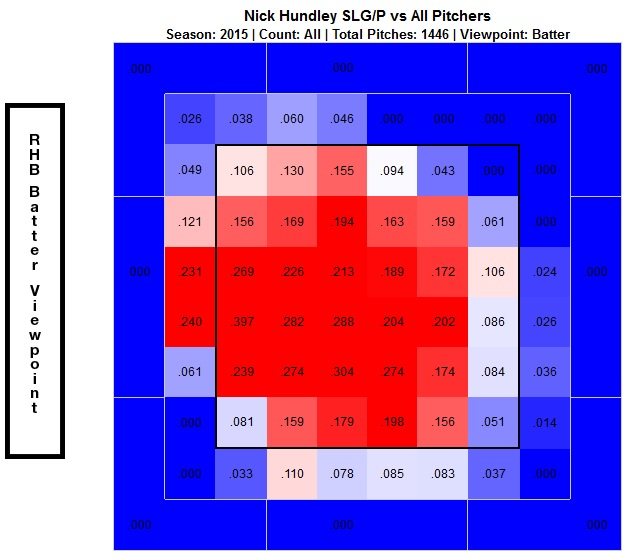Hundley 2015 all pitches