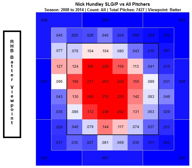 Hundley pre 2015 all pitches