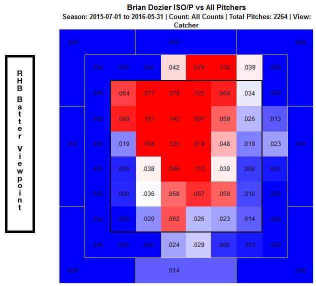 Dozier ISO bad sample