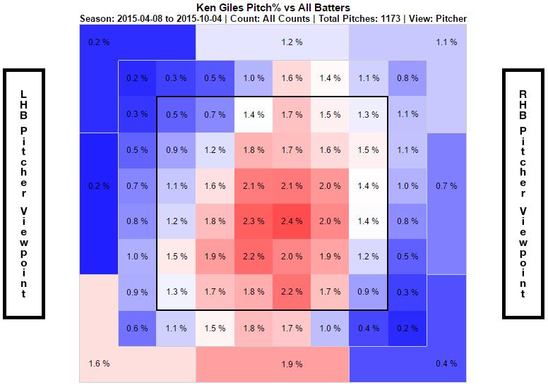 ken-giles-fa-heatmap_2015