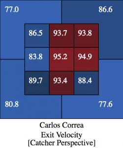 Correa2018ev-250x300